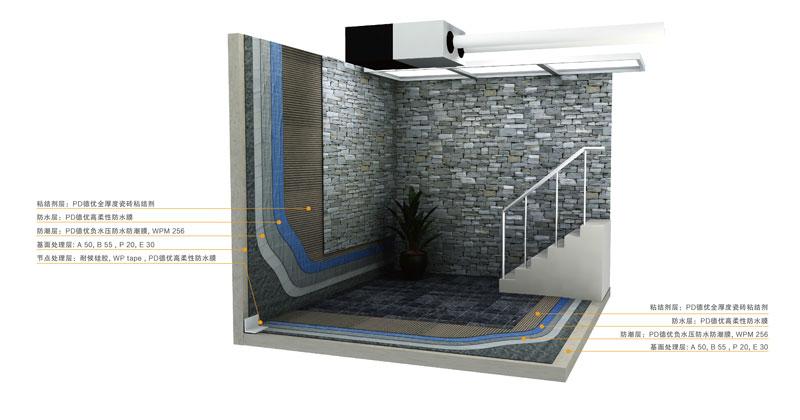 德优地下室防水防潮系统