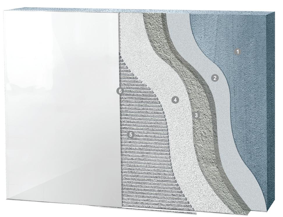 德优大型薄板粘贴系统