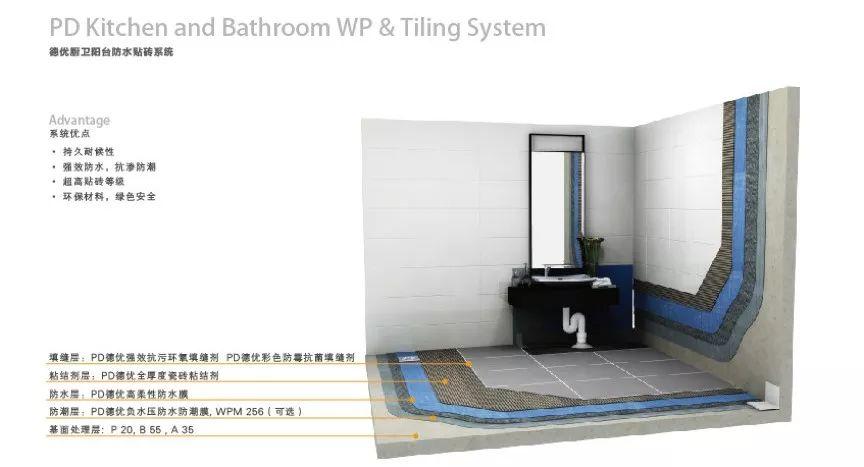 『系统方案』〡PD德优·德标工程-厨卫阳台防水粘贴系统