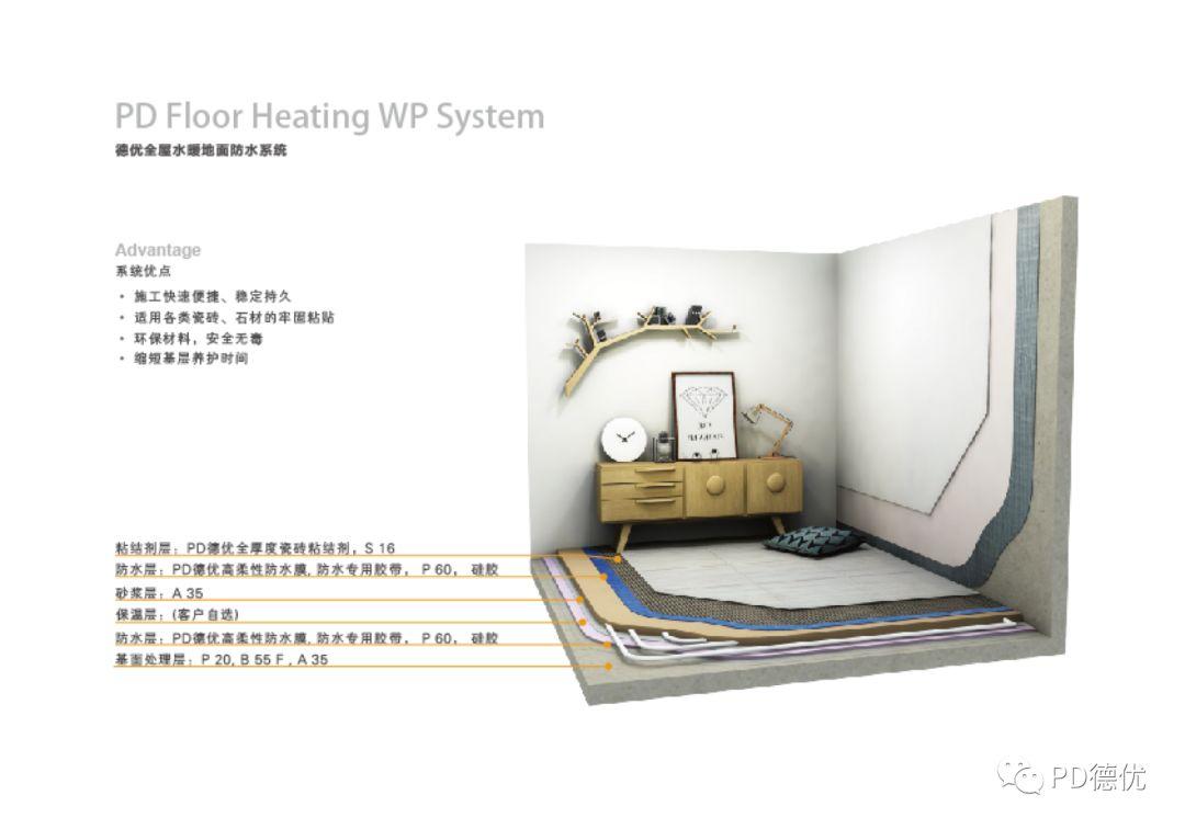 『系统方案』〡PD德优·德标工程-全屋防水粘贴系统